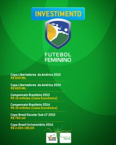 investimento_futebol_feminino_ALTERADO-400x501
